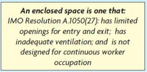 enclosed-space